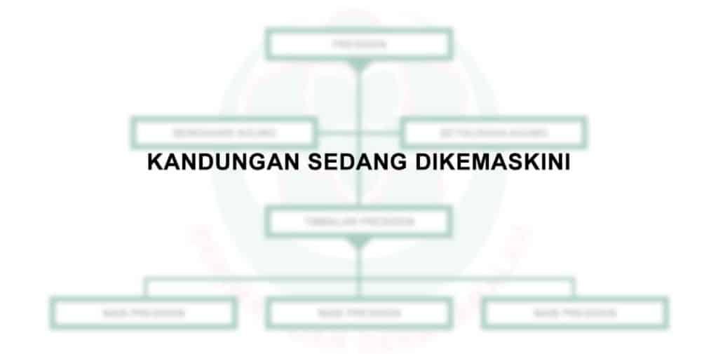 DPIM Sarawak 1