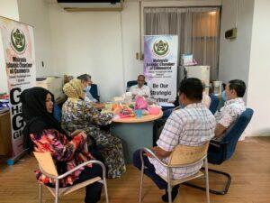 Mesyuarat Ahli Jawatankuasa DPIM KL Bil 02/2020 1